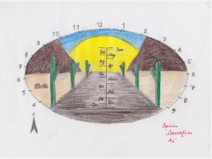 sundial_sxedio3